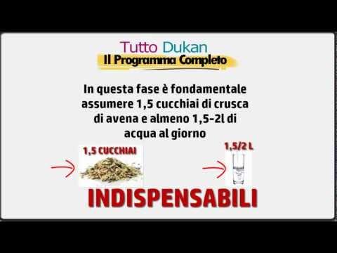 fase-attacco-dieta-dukan,-la-fase-1-della-dieta-dukan-spiegata-passo-passo