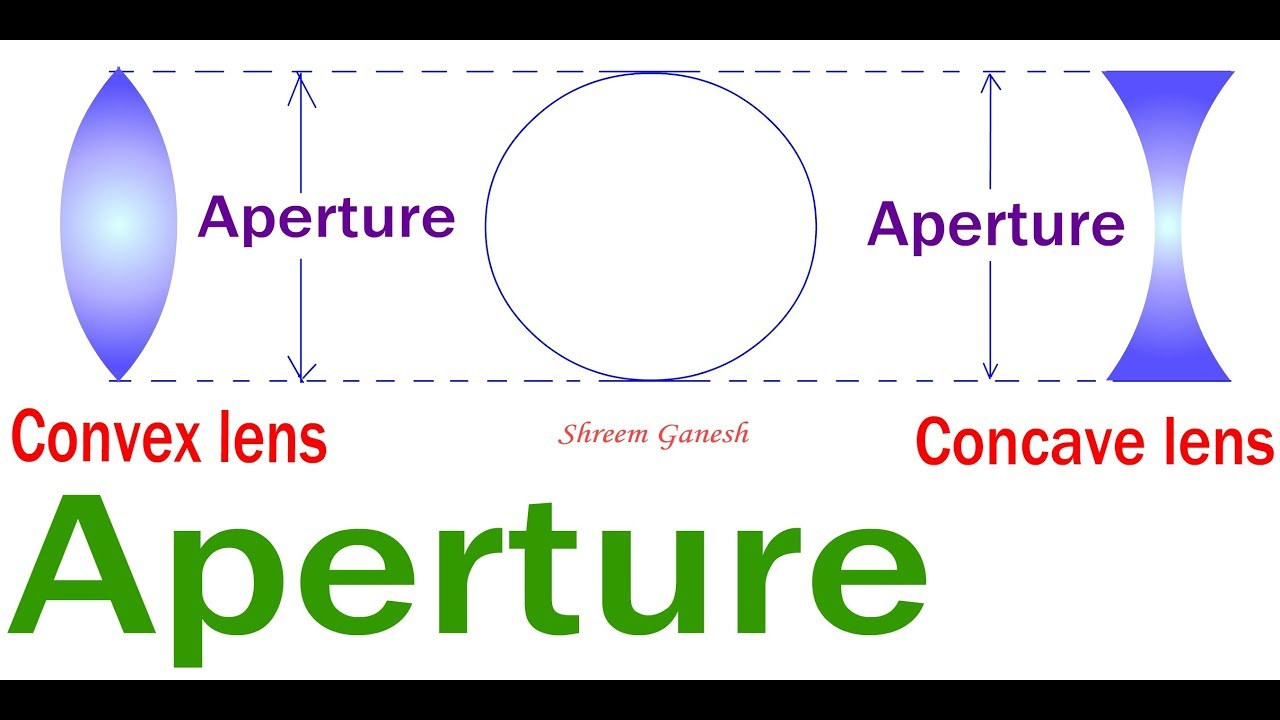 Definition aperture of a spherical lens youtube definition aperture of a spherical lens pooptronica Images