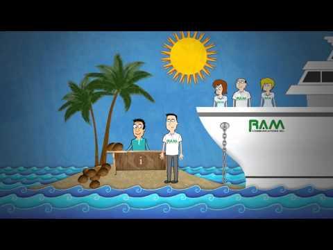 Telecom Business Network Solutions | RAM Communications