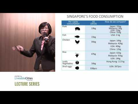 Tan Poh Hong: The Future Beckons - Food, Science & Technology