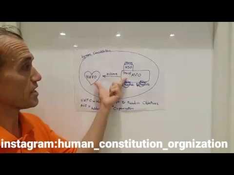 Human constitution standard