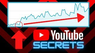 How To Grow with 0 Views + 0 Subscribers (YouTube Channel Growth)