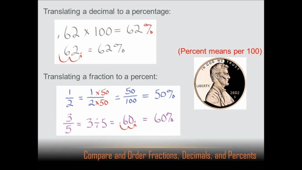 Number Sense - Compare and Order Fractions, Decimals and Percents ...