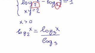 Система логарифмов