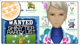 WHICH IS THE RAREST SHINY POKEMON IN Pokémon GO? I NEED YOUR HELP!