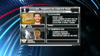Cavaliers and Timberwolves agree on Kevin Love / Andrew Wiggins Trade