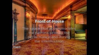 Theatre Space: Theatre's Four Spaces