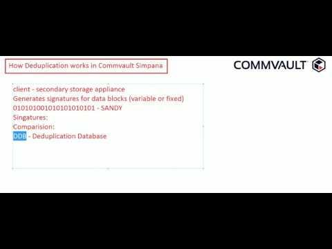 How Deduplication Works In Commvault Simpana?