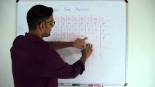 Subset Sum Problem Dynamic Programming