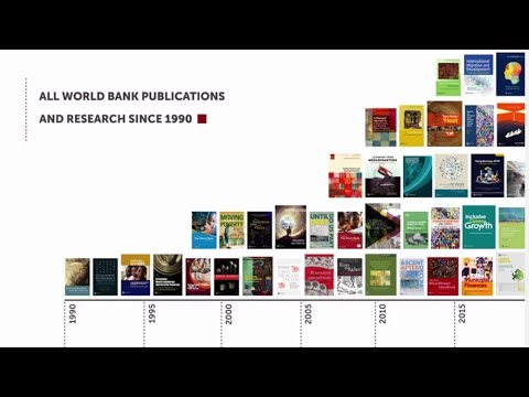 The World Bank eLibrary: Does Your Library Have it?