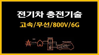 전기차 충전기술, 전장/고속/무선/800V/6G