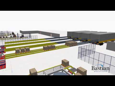 Automated Pallet System Simulation  - Engineering Simulation