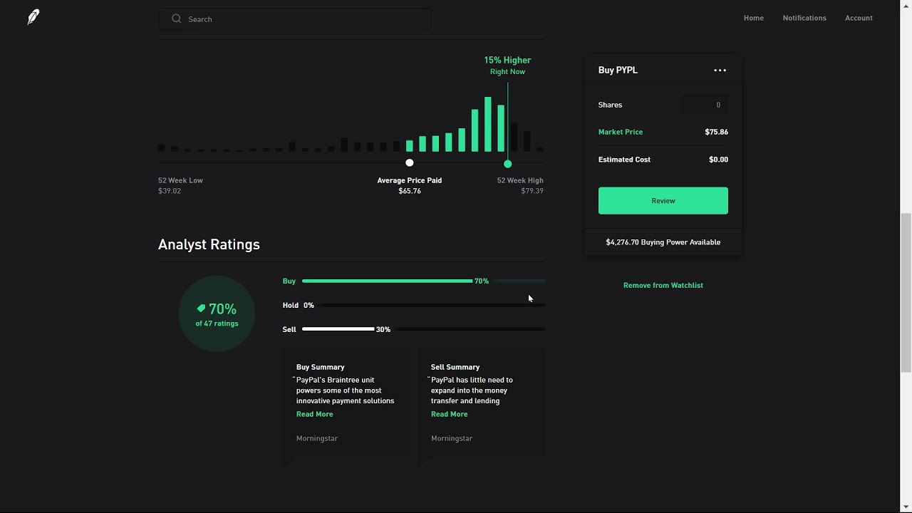 Robinhood  Commission-Free Investing For Sale Brand New