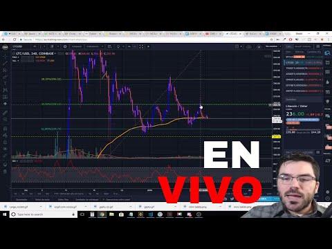 Banco Metropolitano? Mercado en Rojo? INS Ecosystem Analisis tecnico Bitcoin LTC XRP TRX OMG