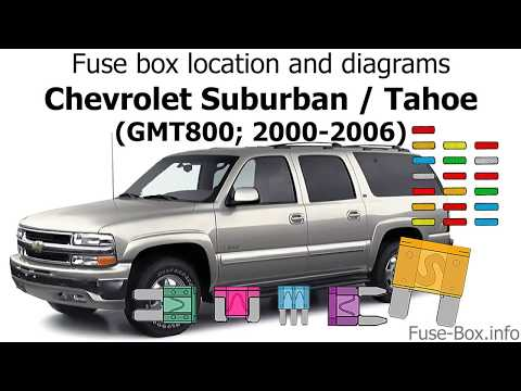 Fuse box location and diagrams: Chevrolet Suburban / Tahoe (2000-2006) -  YouTubeYouTube