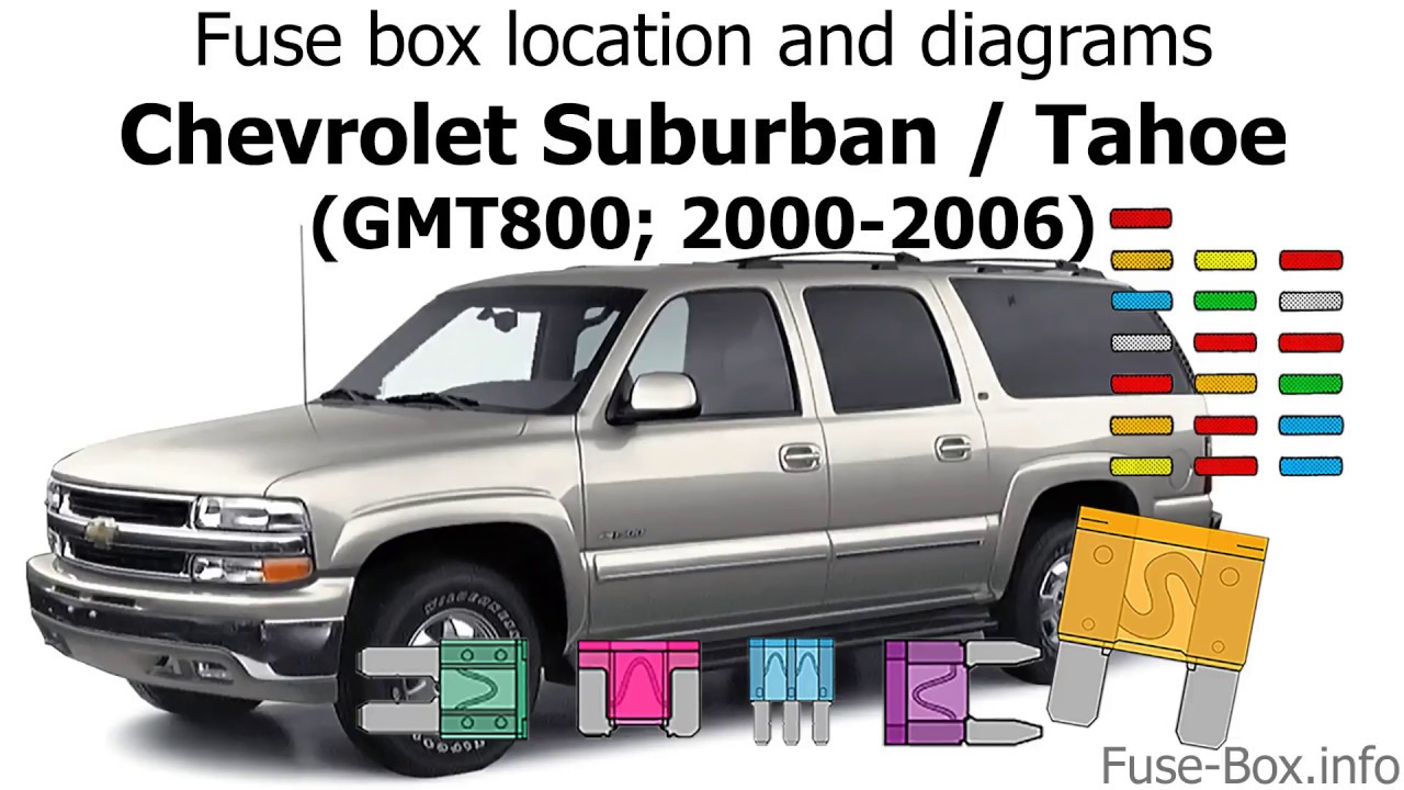 Fuse box location and diagrams: Chevrolet Suburban / Tahoe (2000-2006) -  YouTube | 2004 Chevrolet Suburban Fuse Box |  | YouTube