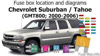 fuse box location and diagrams: chevrolet suburban / tahoe (2000-2006) -  youtube  youtube
