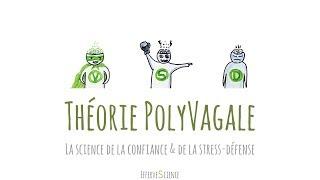 Théorie PolyVagale   Le je(u) de la confiance & de la stress-défense