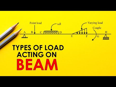 Types Of Loads Acting On Beam I Loads On Beam I Beam Loads I Beam Loading I Types Of Loads