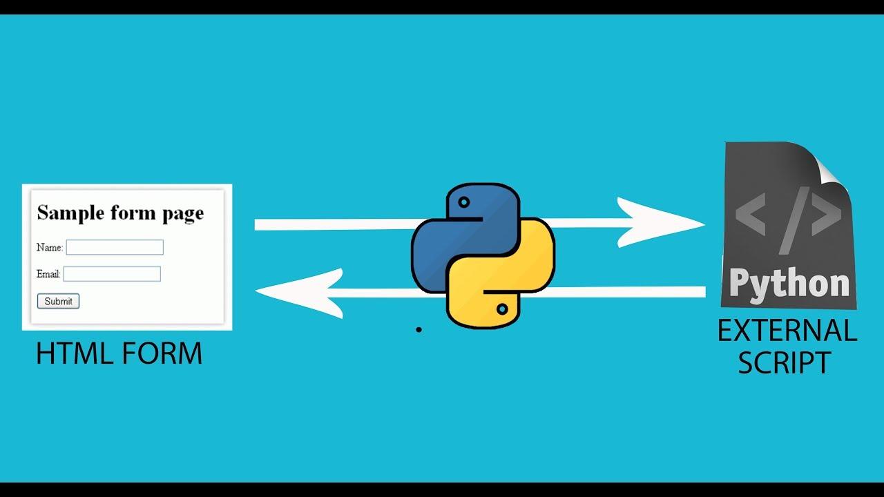 Run External Python script on clicking HTML button | Script Output on Html  Page Part2