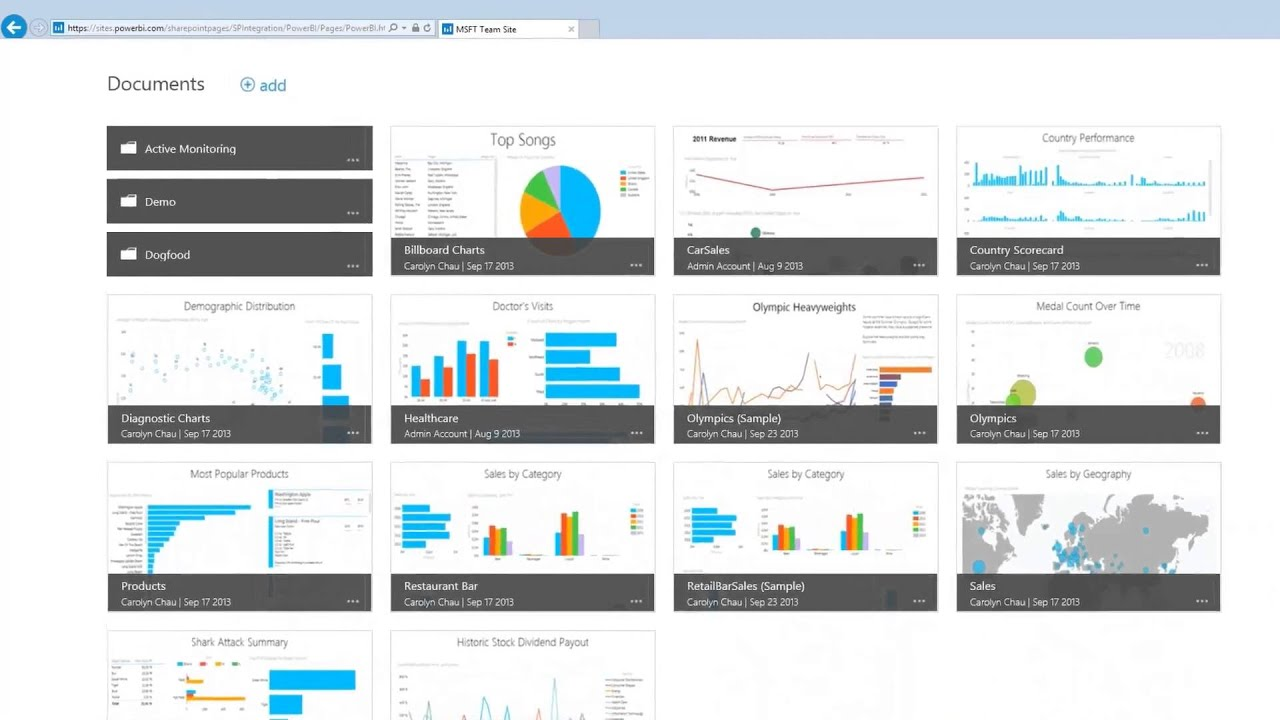 Share Data Insights With Power Bi For Office 365 Youtube