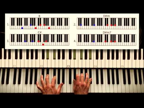 How to play: Team - Lorde. Original Piano lesson. Tutorial by Piano Couture