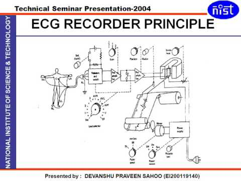 Ecg Ppt Power Point Presentation Youtube