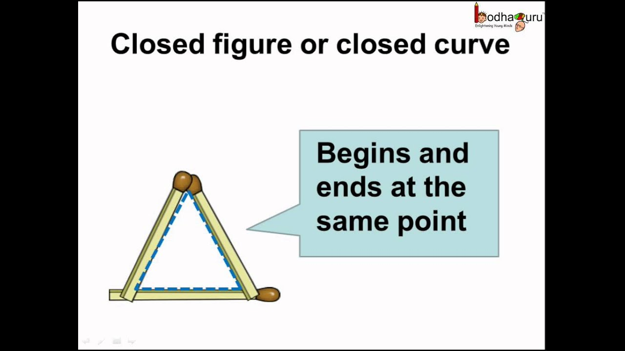 Math - Geometry - What are Open and Closed Curves - English - YouTube