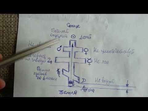 Православный крест. Значение. Символ. #AlexeyIevlev
