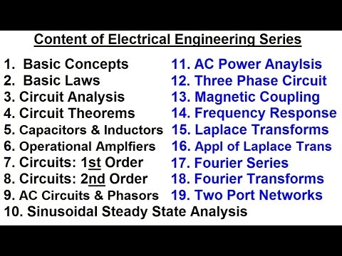 Electrical Engineering: Basic Concepts (1 of 7) Content - YouTube