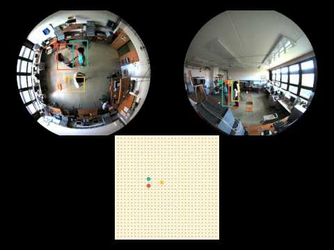 Multiple person tracking using omnidirectional cameras