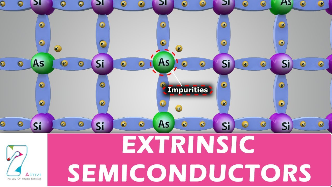 Extrinsic semiconductors youtube extrinsic semiconductors pooptronica Images