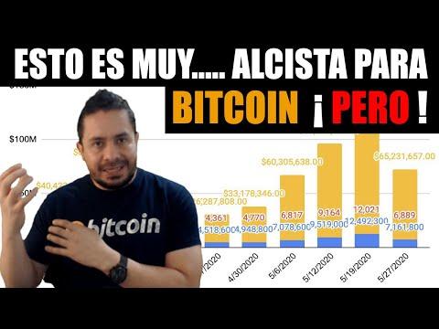 PRECIO De Bitcoin A Máximos En 2020 De CONTINUAR ESTAS COMPRAS📢