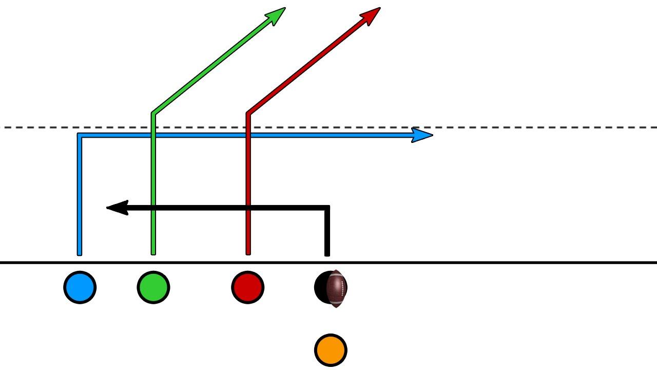hight resolution of 8 man flag football position diagram