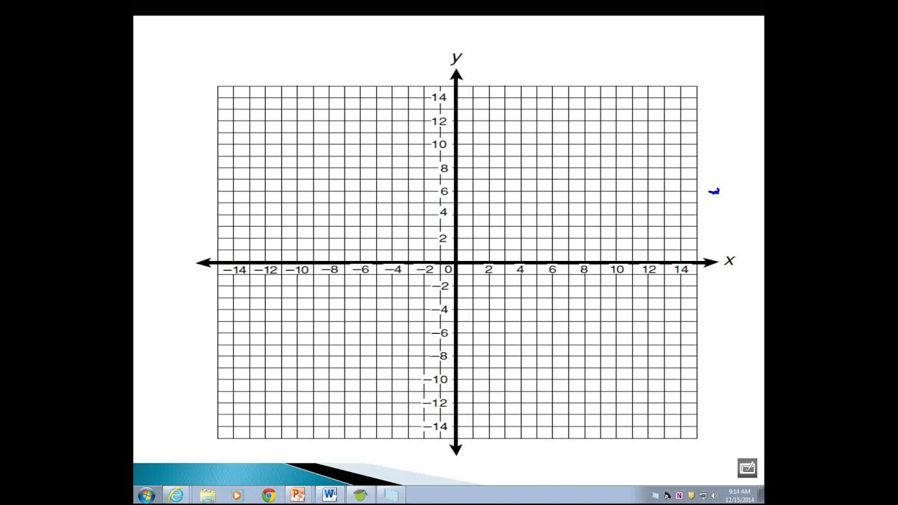 6th Grade Integers And The Coordinate Grid