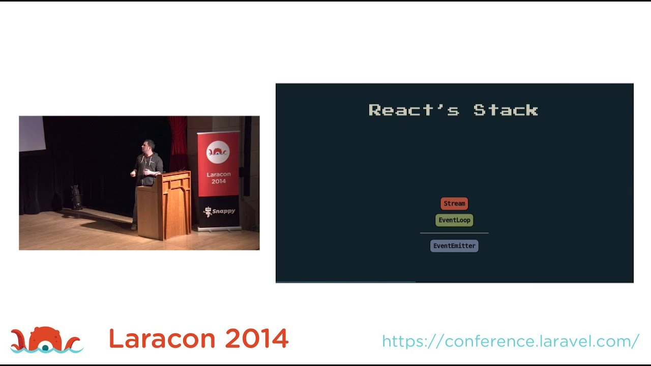 Jeremy Mikola - Async PHP With React