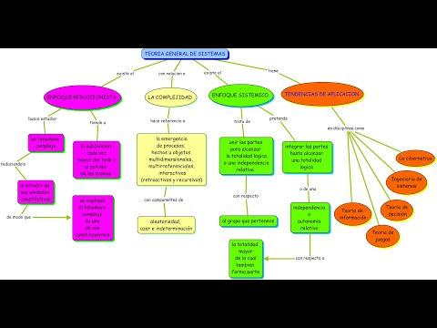 frases del enfoque sistemico