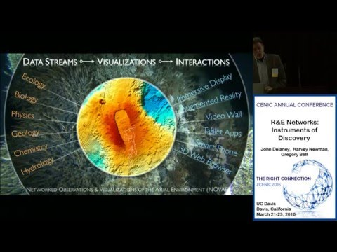 Cenic 2016 Conference: R&E Networks  Instruments of Discovery