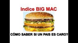 Indice Big Mac y la Devaluacion / Tipo de Cambio Real