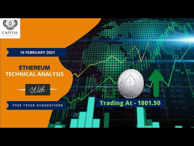 [ETHEREUM] Technical Analysis & Crypto Market Update By Capital Street FX- February 16, 2021