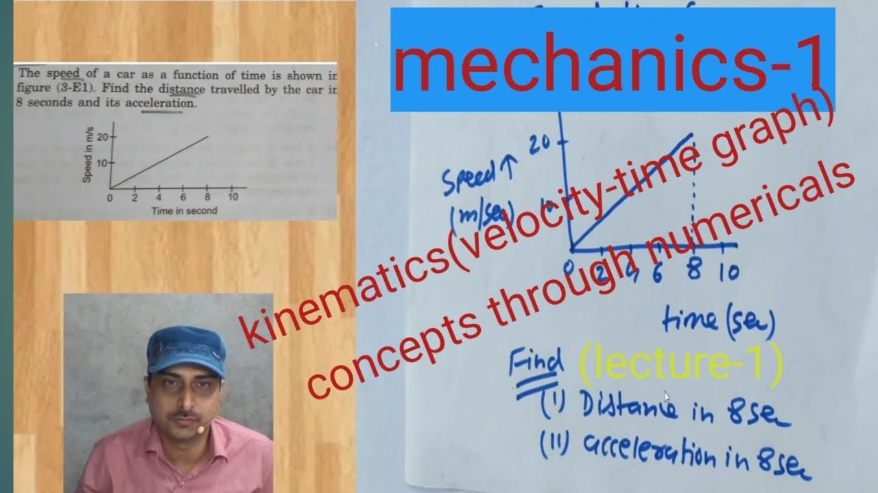 velocity time graph lecture 1#velocity_time_graph#kinemetics_speed_time_graph