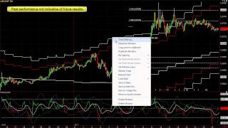Forex Blog - 3 Step Easy Forex Trading System - May 17, 2013