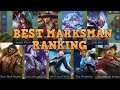 WHO IS THE STRONGEST MARKSMAN RANKING