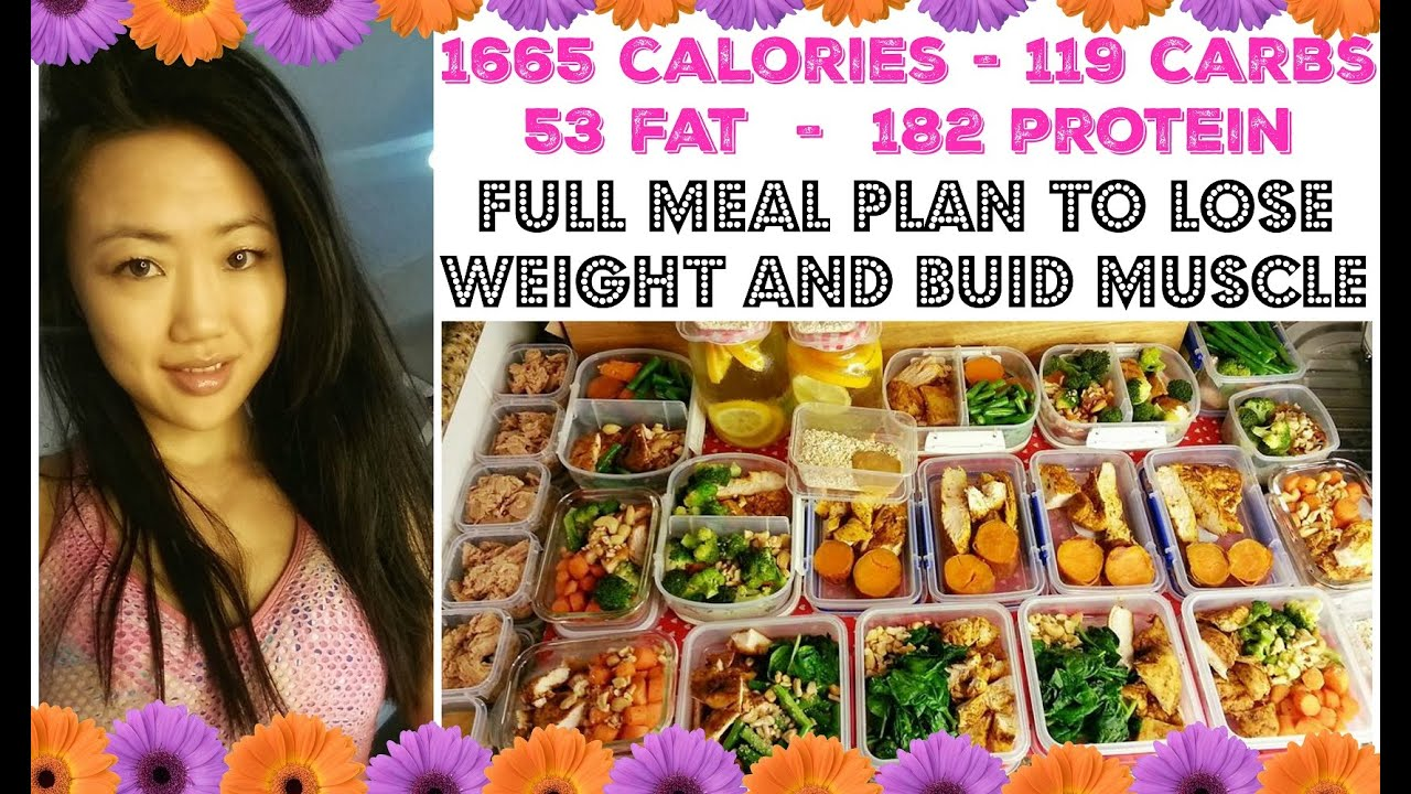 FITNESS MODEL MEAL PLAN | Full meal prep with calories and macros!