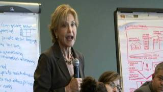 The Rockefeller Foundation:The Business of Climate Change  - Judith Rodin
