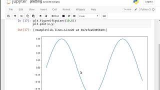 كيفية إنشاء الأساسية x,y مؤامرة مع الثعبان