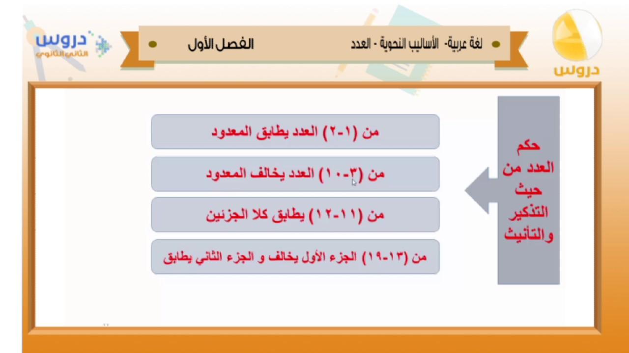 الثاني الثانوي الفصل الدراسي الأول 1438 لغة عربية الأساليب النحوية العدد Youtube