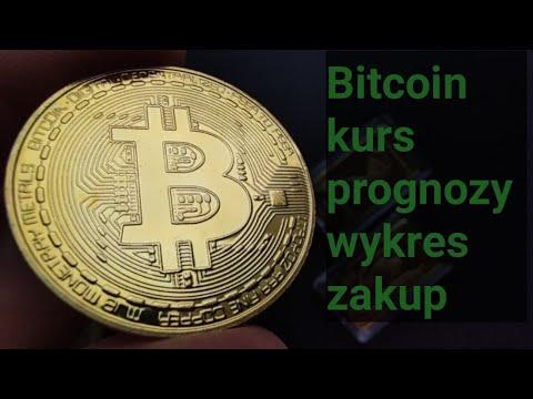 Bitcoin , gdzie kupić? za ile kupić? kurs podstawowy, Jaki wykres? prognozy Kurs USD #Bitcoin