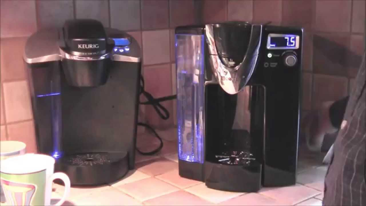 Davinci Coffee Maker Reviews : Our review of the iCoffee Opus single serve coffee maker. - YouTube