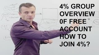 4 Percent Group overview Free membership access Join 4% group for free